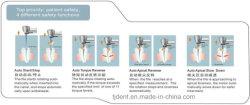 Dental Apex Locator Function Endodontic Treatment Electric Endo Motor (C-Smart-V)