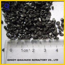 Carbon Riser/Carbon Additive