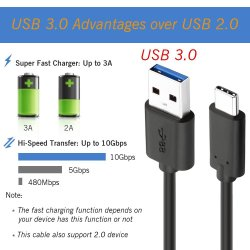 USB C to a 3.0 Type C Cable Charging Sync Cord Cable for Nintendo Switch, Samsung Galaxy S8/S8+