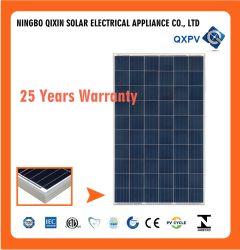 A Grade Quality 260W 24V Polycrystalline Solar Module