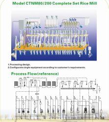 Rice Milling Plant CTNM80-120