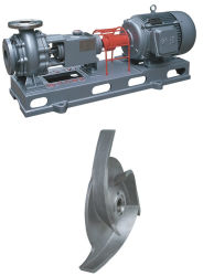 Open Impeller Paper Pulp Pump (AZ Series)
