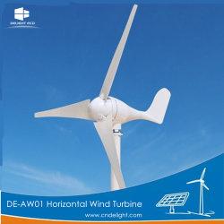 15kw Wind Turbine Price, 2019 15kw Wind Turbine Price