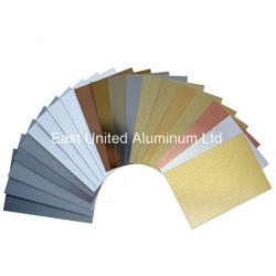 Number Plate Suppliers >> China Blank Number Plate Blank Number Plate Manufacturers