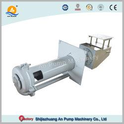 Slurry Feed High Chrome Sump Motor Booster Pump