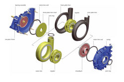 Completely Interchangeable with World Famous Brand Slurry Pump Parts