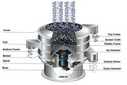 Slurry Vibrating Sieve for Liquid Material