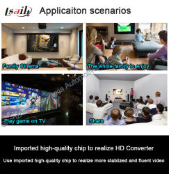 Miracast Connector to Show Smart Phone on Car DVD Home TV Big Monitor Through HDMI