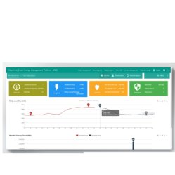 Cloudview Power Monitoring System Software