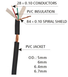 Audio Cables for Use in Microphone and Mixer Audio Equipments