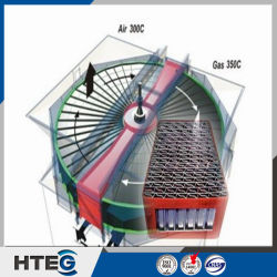 Air Preheater Baskets Made of Enamelled Heating Elements