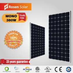 China Solar Panel, Solar Panel Manufacturers, Suppliers