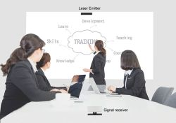 Laser Touch Finger and Hand Touch Portable Interactive Whiteboard with Lowest Price