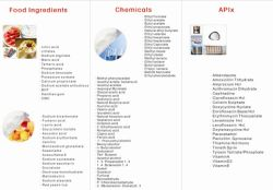 Competitive Food Additive, Food Ingredients Supplier