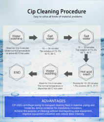 Saling Superior CIP cleaning System for Staineless 304, Made in Nanyang Factory, Cleanner