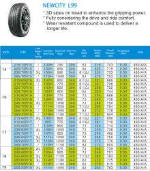 235/75R15 235/65R17 215/75R15 HT tyres passenger car tyres BIS certification India market
