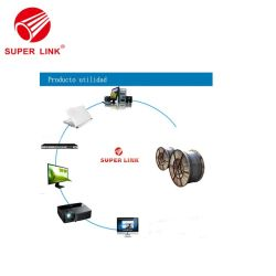 Superlink RG6 Lin'an Superlink Copper Conductor Wholesale CCTV/CATV System Coaxial Cable