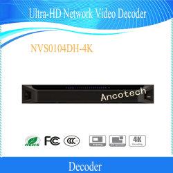 China Encoder Decoder, Encoder Decoder Manufacturers, Suppliers
