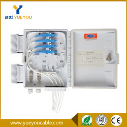 Terrific China Telecom Terminal Box Telecom Terminal Box Manufacturers Wiring Digital Resources Indicompassionincorg