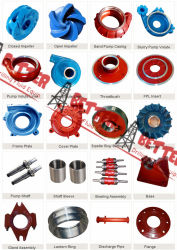 Metal Slurry Pump Parts Used for Weir W. a. R. M. a. N Style Mining Pump