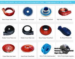 Manufacture Interchangeable Centrifugal Ash Ah Slurry Pump Wet Parts