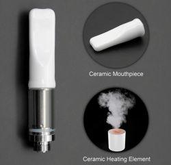 Ceramic Cartridge Factory, Ceramic Cartridge Factory Manufacturers