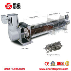 High Efficiency Slurry Dewatering Machine