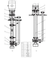 API Vs4 Petrochemical Vertical Long Shaft Submersible Turbine Oil Acid Chemical Liquid Transfer Submerged Pump