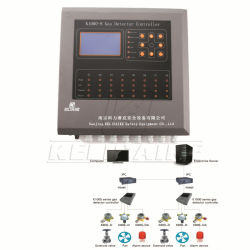 Wall Fixed Air Quality Hydroponics CO2 Monitor Carbon Dioxide Remote CO2 Controller with Photo Sensor, CO2 Controller Greenhouse