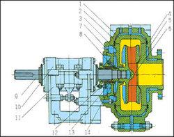 Rubber Lining Slurry Pump L (R) Series