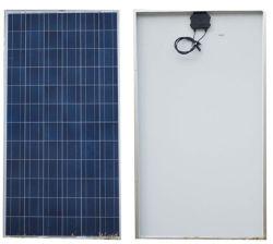 2018 Wholesale 250W Poly Polycrystalline Solar Panel