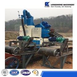 Low Price Slurry Treatment System for Mining Industry