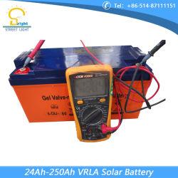 15W-120W Factory Direct New Solar Light for Street