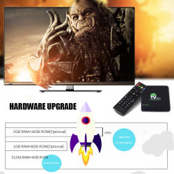 Best Price 4K H. 265 Android 6.0 Smart TV Box