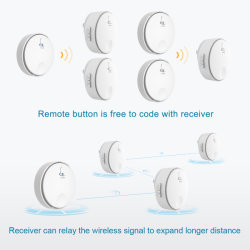 Wholesale Eco Battery Free Wireless Door Bell Chime Smart Remote Control White Doorbell