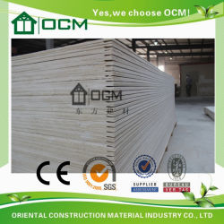 Fireproof MGO New Building Materials Construction World