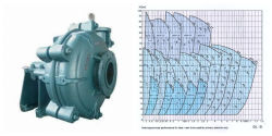 Mechanical Seal Equivalent Horizontal Centrifugal Water Slurry Pump