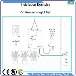 Popular Qualified High Technology CO2 Generator