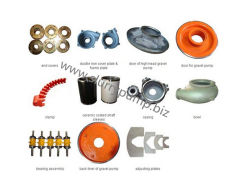 Interchangeable Replaced Mining Slurry Pump Parts