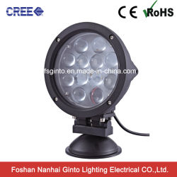 Wholesale off-Road LED Work Light for Motorsport Rally