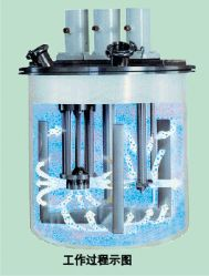 Rubber Gum Dispersing Power Mixer for Silicone Sealant