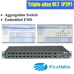 24 Port Triple Play Ethernet Switches