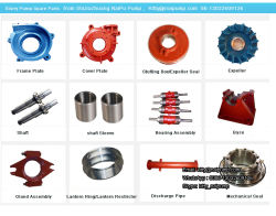 6/4 D-Ah Slurry Pump Wet End Spare Parts
