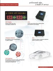 Automatical Parking Guidance System