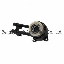 China Hydraulic Clutch Release, Hydraulic Clutch Release