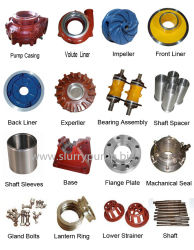 Completely Interchangeable Slurry Pump Parts