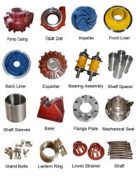 Replaceable Slurry Pump Spare Parts