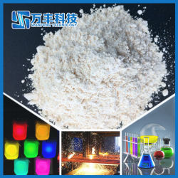 High Grade Nano Particel Size Cerium Oxide CEO2 Powder
