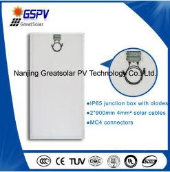 Cheap Price High Quality 300W Polycrystalline Solar Panel
