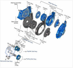 Heavy Duty Mineral Processing Centrifugal Slurry Pump